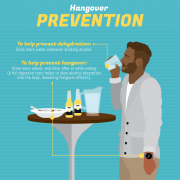 3 Very Crucial Hangover Prevention Tips