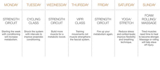 kettlebell workout schedule