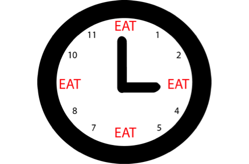 (source: http://kabrasnutrition.blogspot.ca/)