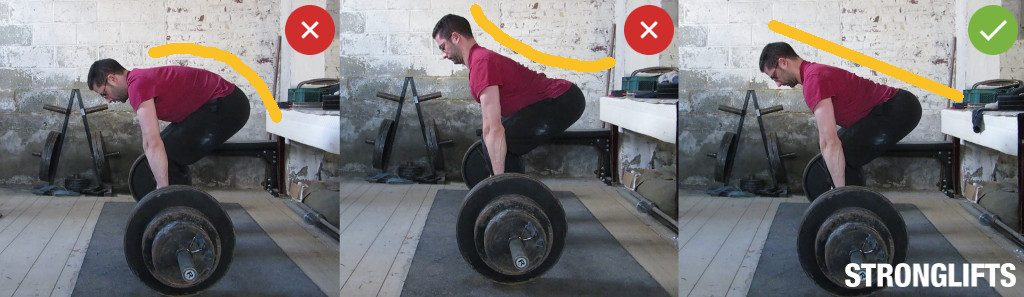 (Source: stronglifts.com)