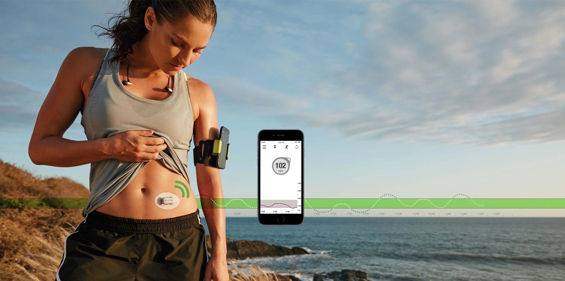 (Source: integrateddiabetes.com)