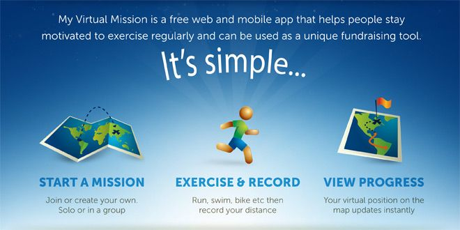 Using The My Virtual Mission App You Can Run The Entire Globe