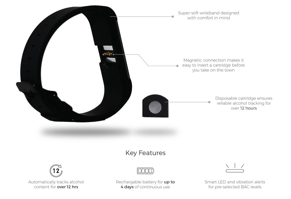(source: proofwearable.com)