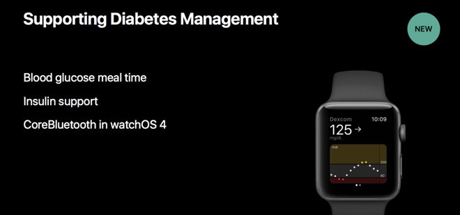 Wearables Effect on Diabetic Lives Informs Us About the Future of Transhumanism